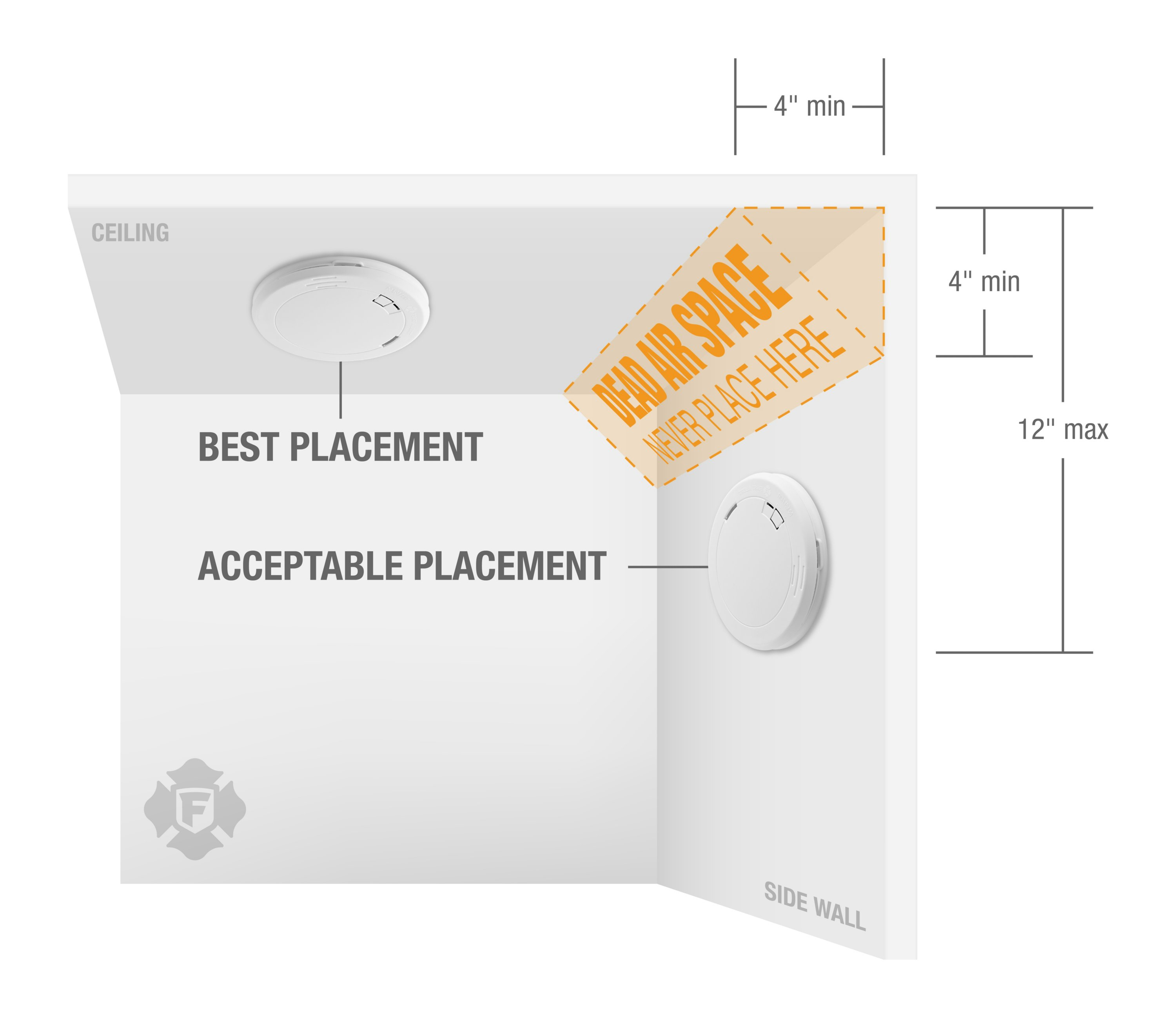 Placement of Smoke Detectors